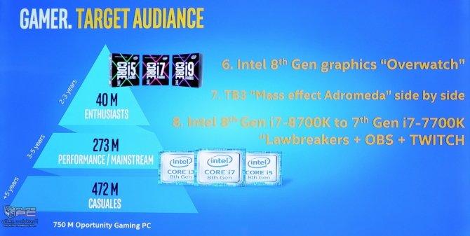 Sprawdziliśmy wydajność procesorów Intel Kaby Lake Refresh [5]