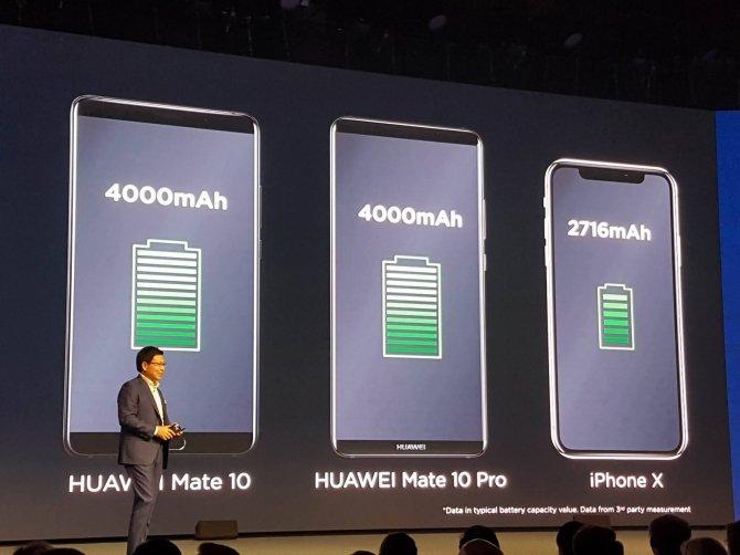 Huawei Mate 10 i Mate 10 Pro - nowe flagowce zaprezentowane [10]