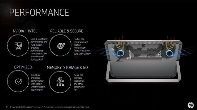 HP ZBook x2 - premiera nowej mobilnej stacji roboczej [3]