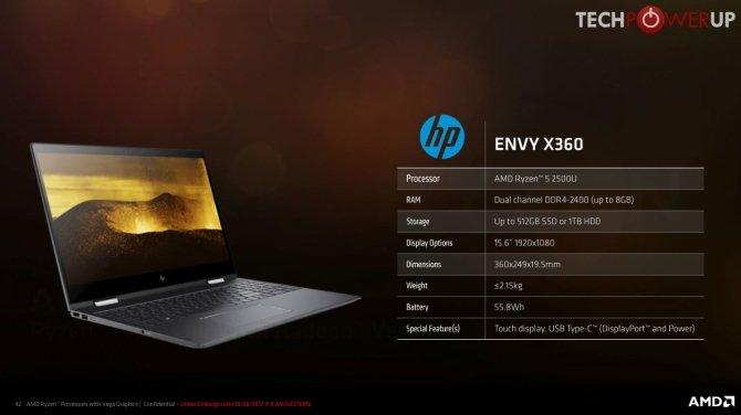 AMD Ryzen Mobile specyfikacja laptopów z nowymi procresorami [2]