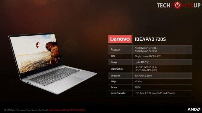 AMD Ryzen Mobile specyfikacja laptopów z nowymi procresorami [3]