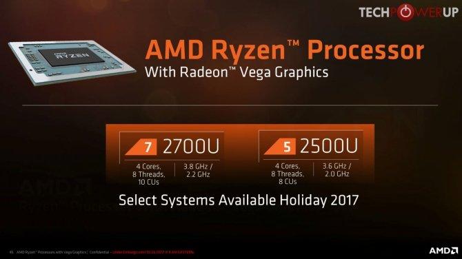 AMD Ryzen Mobile specyfikacja laptopów z nowymi procresorami [5]