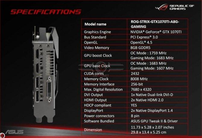 ASUS udostępnił wyniki karty ROG Strix GeForce GTX 1070 Ti [4]