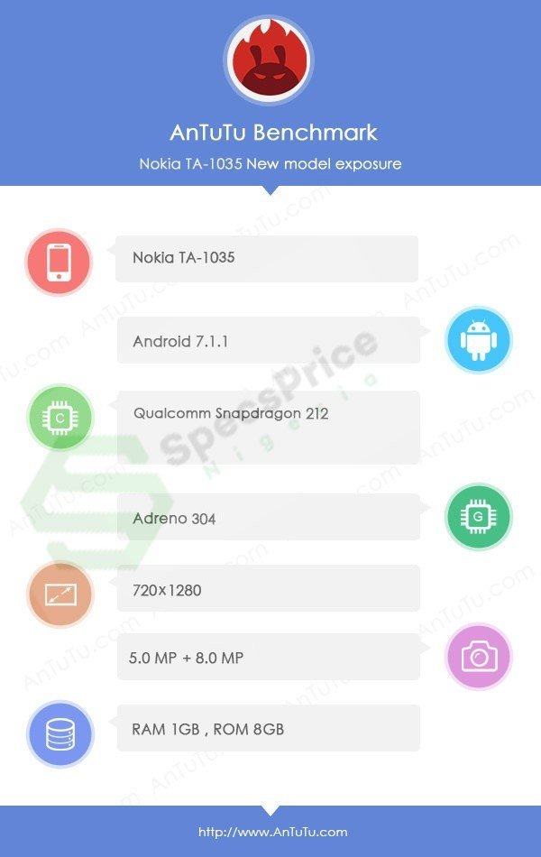 Nokia 2 - w bazie AnTuTu znaleziono specyfikację smartfona [2]
