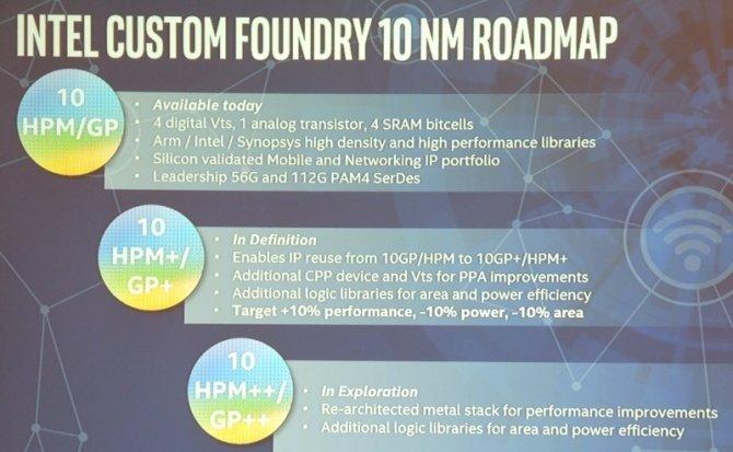 Intel i ARM pracują nad nowymi procesorami w procesie 10 nm [1]
