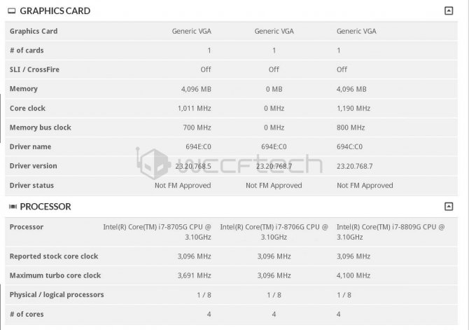 Intel Kaby Lake-G z układami graficznymi AMD - pierwsze [1]