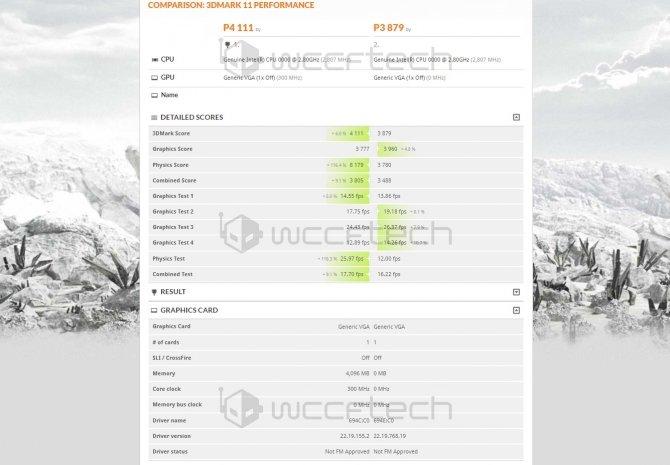 Intel Kaby Lake-G z układami graficznymi AMD - pierwsze [5]