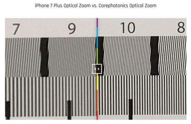 Corephotonics vs Apple: wojna patentowa o podwójną kamerę [2]