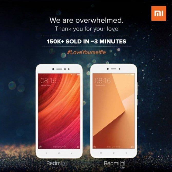 Xiaomi blisko pobicia rekordu sprzedanych telefonów w roku [1]