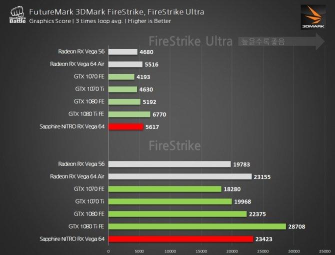 Niereferencyjna Sapphire RX Vega 64 NITRO na zdjęciach [2]