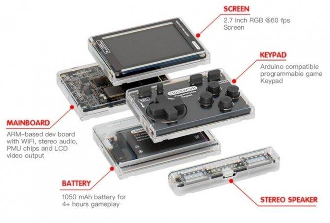 GameShell - modułowa retro konsola do samodzielnego montażu [2]
