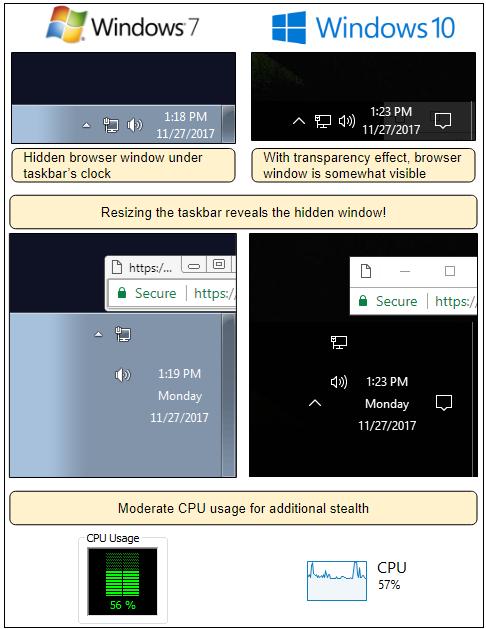 Kopanie kryptowalut na stronie działa nawet po jej zamknięci [3]
