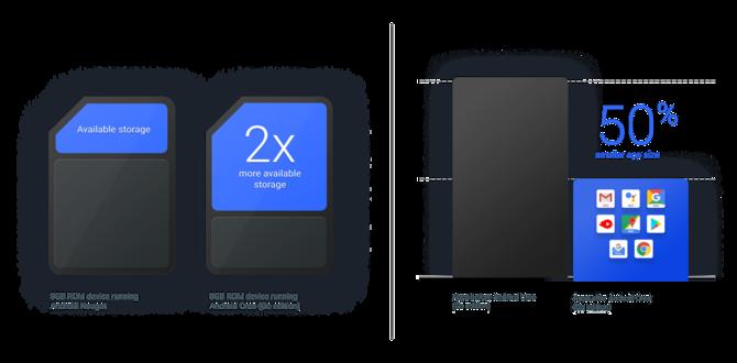 Debiutuje Android 8.1 i Android Go dla słabszych smartfonów [1]