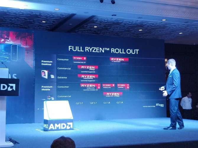 AMD potwierdza: druga generacja układów Ryzen w Q1 2018 [1]