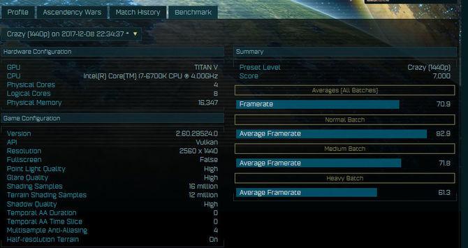 NVIDIA TITAN V - Pierwsze wyniki wydajności karty graficznej [11]
