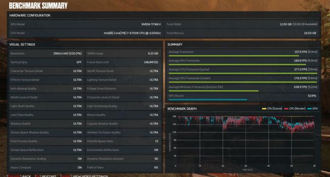 NVIDIA TITAN V - Pierwsze wyniki wydajności karty graficznej [12]