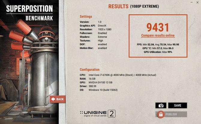 NVIDIA TITAN V - Pierwsze wyniki wydajności karty graficznej [9]