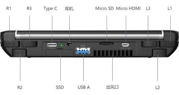 GPD Win 2 - znamy specyfikację oraz wydajność urządzenia [4]