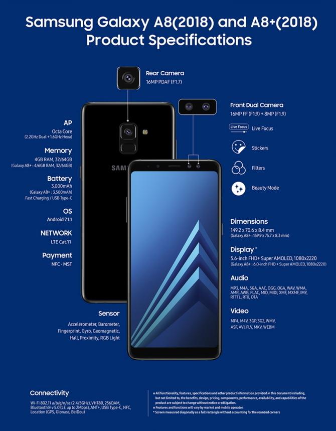 Samsung Galaxy A8 i A8+ - nowe średniaki zaprezentowane [4]