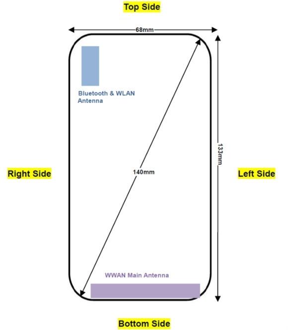 Nokia przygotuje odświeżoną wersję kultowego modelu E71? [2]