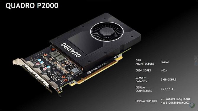 Plotka: GeForce GTX 1060 pojawi się w wersji z 5 GB VRAM? [2]