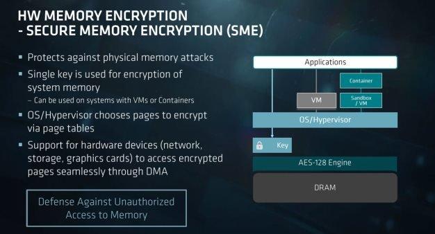Kolejna luka w procesorach Intela poprawki mogą je spowolnić [3]