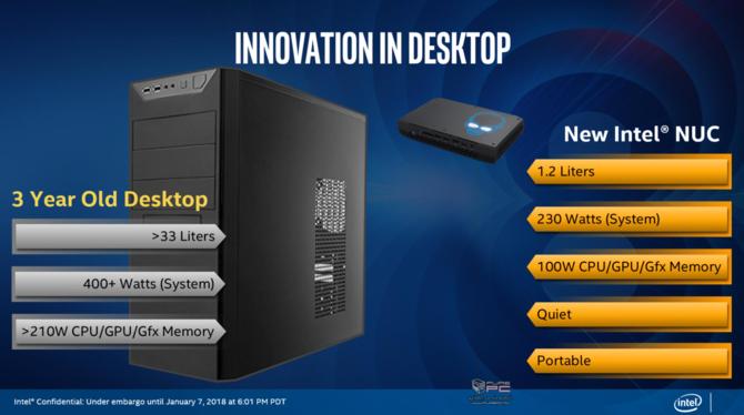 Intel prezentuje procesory Kaby Lake-G z układami AMD Vega [12]