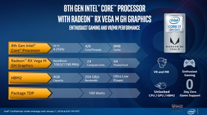 Intel prezentuje procesory Kaby Lake-G z układami AMD Vega [13]