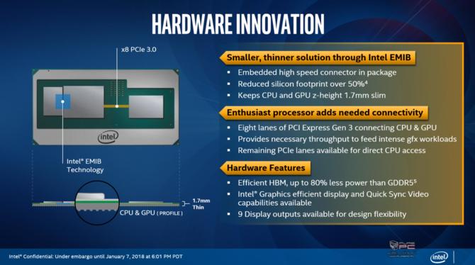 Intel prezentuje procesory Kaby Lake-G z układami AMD Vega [4]