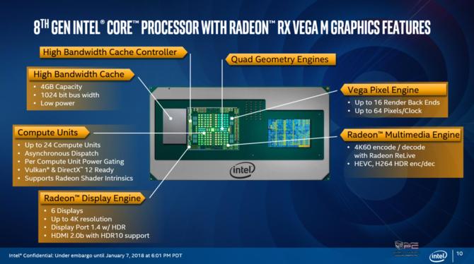 Intel prezentuje procesory Kaby Lake-G z układami AMD Vega [6]