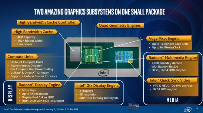 Intel prezentuje procesory Kaby Lake-G z układami AMD Vega [7]