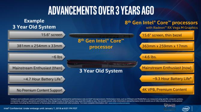 Intel prezentuje procesory Kaby Lake-G z układami AMD Vega [8]