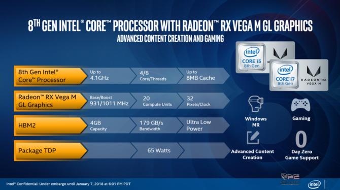 Intel prezentuje procesory Kaby Lake-G z układami AMD Vega [9]