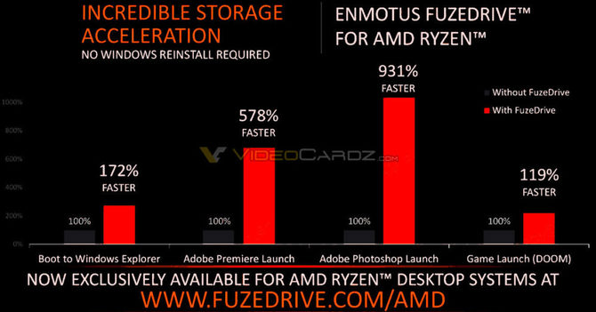 AMD Ryzen 3 2300G oraz Ryzen 5 2400G - nadchodzą APU dla PC [4]