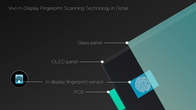 CES 2018: Smartfon  z czytnikiem linii papilarnych w ekranie [1]