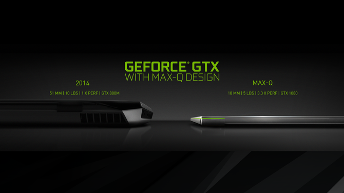 GeForce GTX 1050 Max-Q - odpowiedź NVIDII na Kaby Lake-G [1]