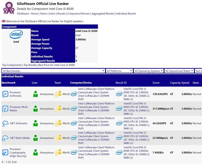 Intel Core i5-8500 znaleziony w bazie SiSoft Sandra [1]