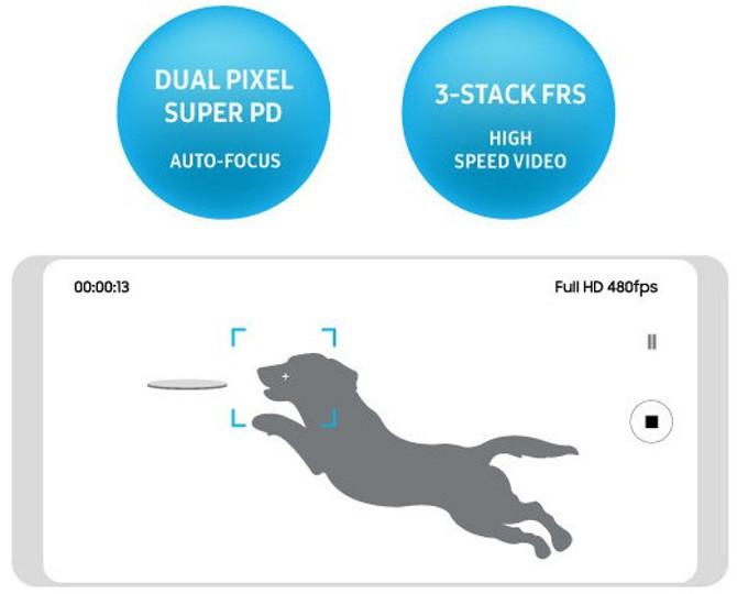 Nowe sensory Samsung ISOCELL z nagrywaniem 240 FPS w Full HD [1]