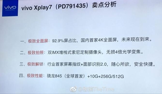 Vivo Xplay7 ostro gra - ekran 4K plus 10 GB RAM w smartfonie [2]