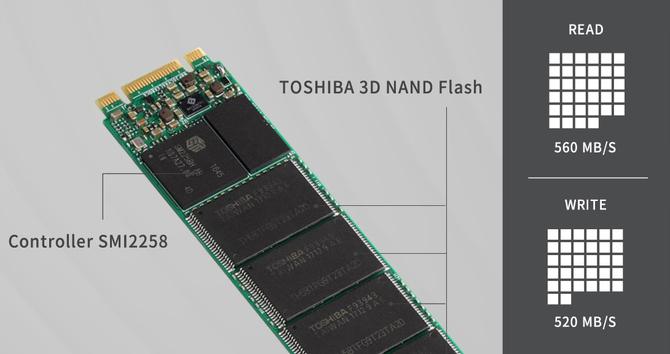 Plextor M8V - kolejne nośników SSD z pamięciami 3D TLC NAND [2]