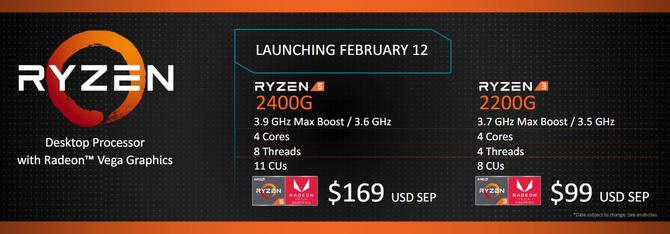 AMD szykuje energooszczędne APU Raven Ridge z dopiskiem GE [1]