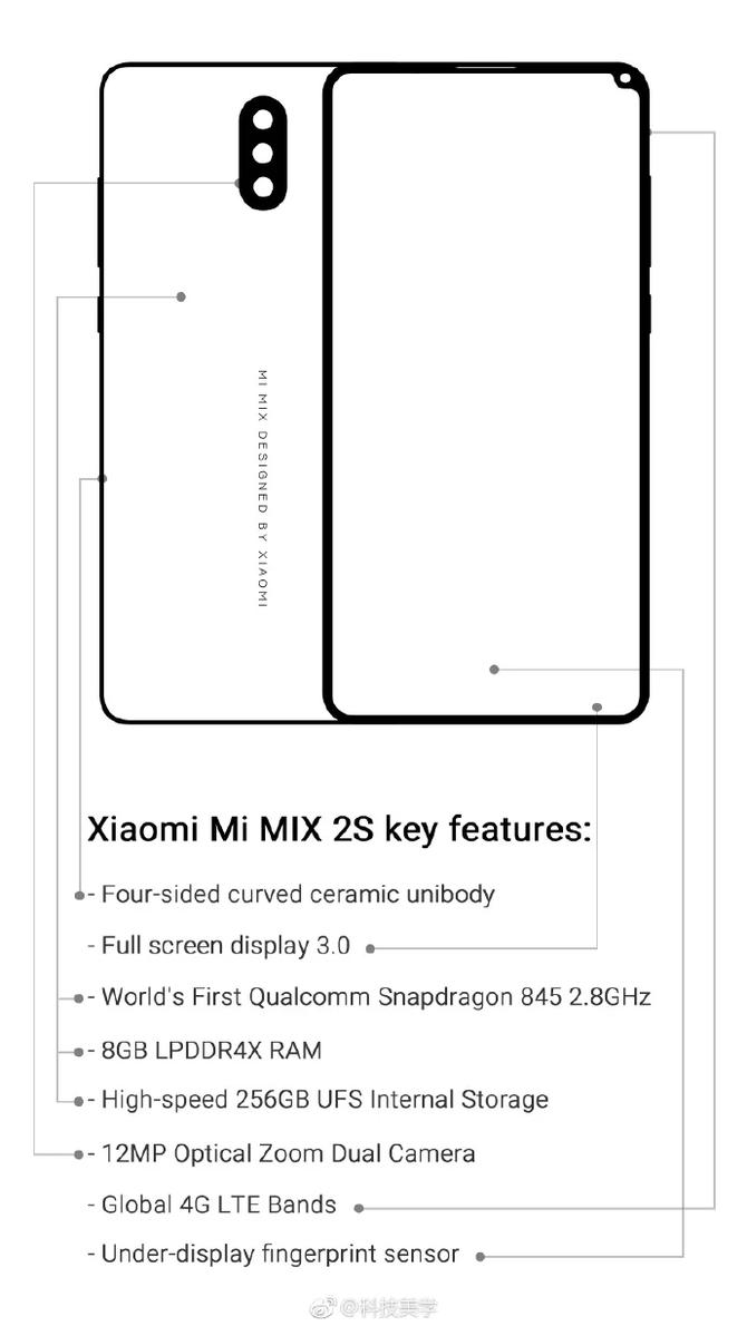 Poznaliśmy wygląd oraz specyfikację Xiaomi Mi Mix 2S?  [2]