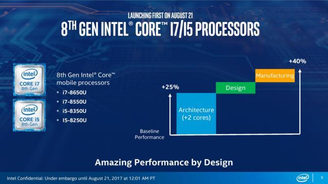 Intel Core i3-8130U - nowy procesor do urządzeń przenośnych [1]