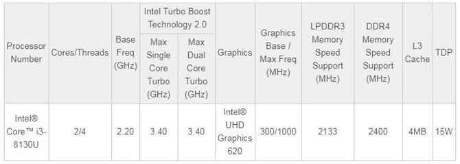 Intel Core i3-8130U - nowy procesor do urządzeń przenośnych [3]