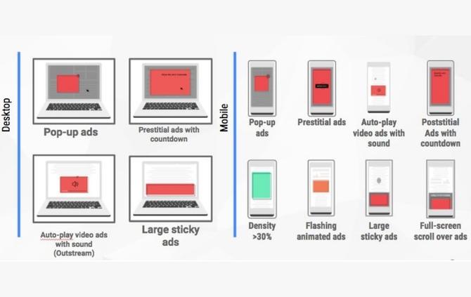 Google zakłada kaganiec reklamodawcom w przeglądarce Chrome [2]