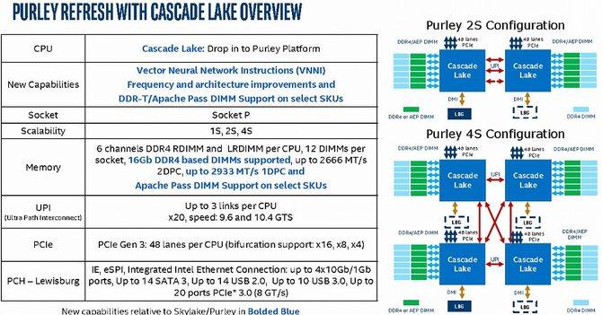 Intel - nadchodzą kolejne procesory dla desktopów i laptopów [7]