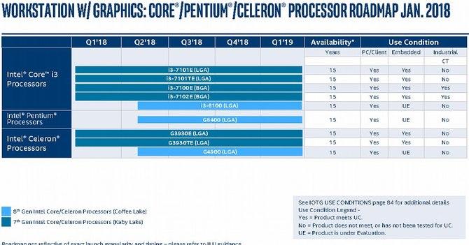 Intel - nadchodzą kolejne procesory dla desktopów i laptopów [10]