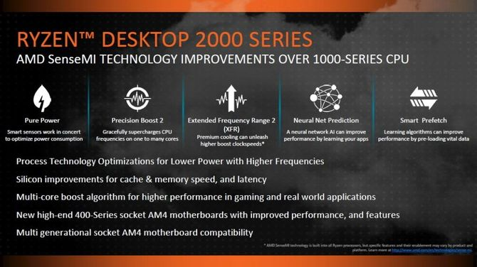 AMD Pinnacle Ridge z lutowanymi rozpraszaczami ciepła [3]