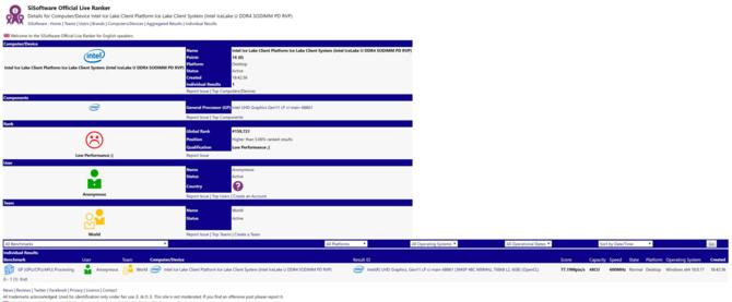 W bazie SiSoft Sandra odkryto procesor Intel Ice Lake-U [2]