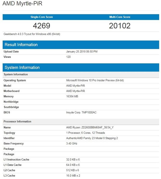 AMD Ryzen 5 2600 - wyniki wydajności procesora z GeekBench [2]
